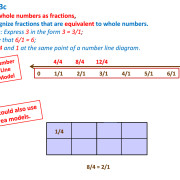 wholenumbers_as_fractions